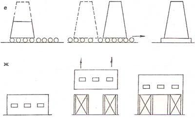 metody-narashchivaniya-i-podrashchivaniya-konstrukcij