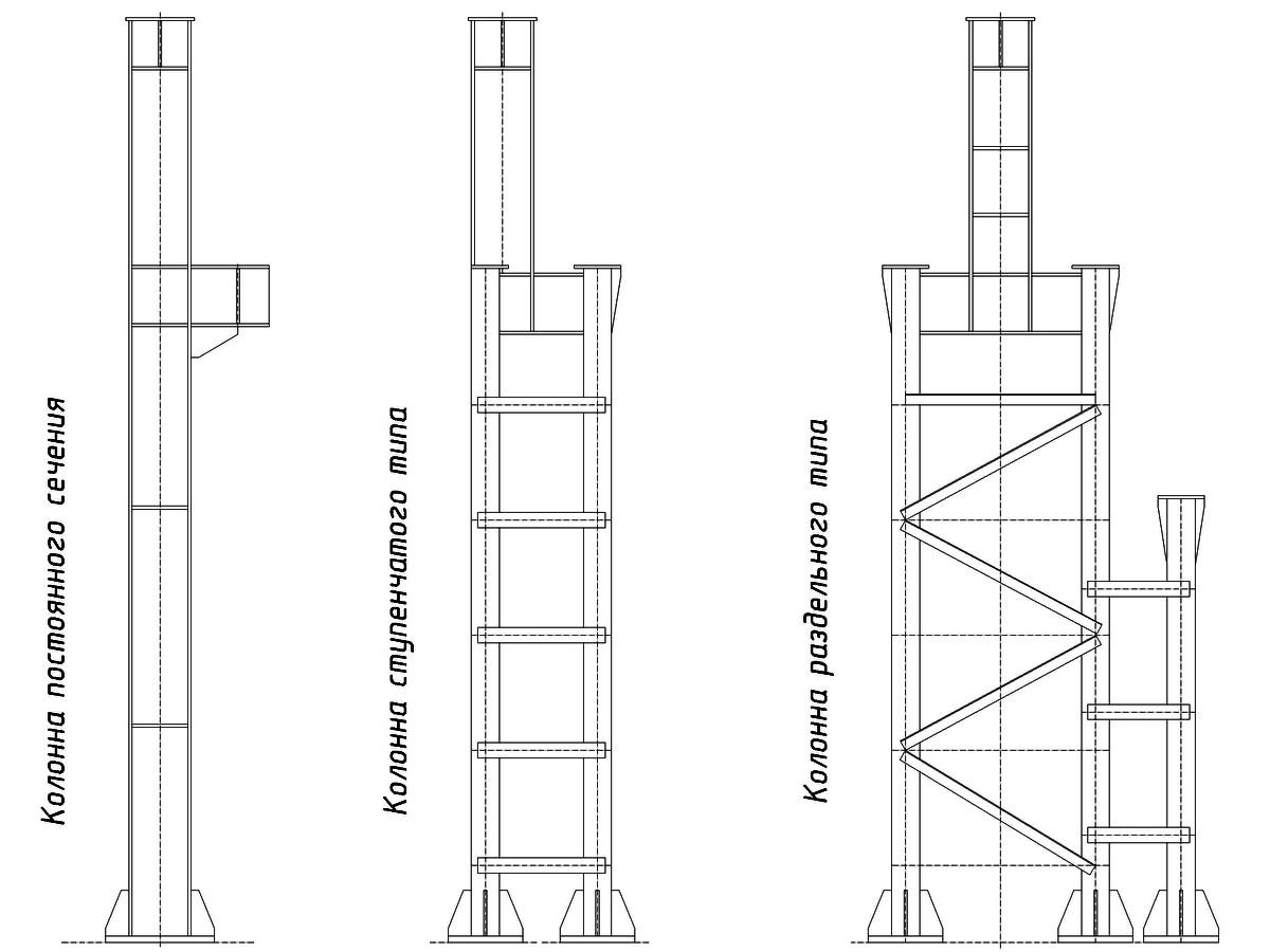 opory-kolonn
