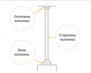 sterzhen-kolonny
