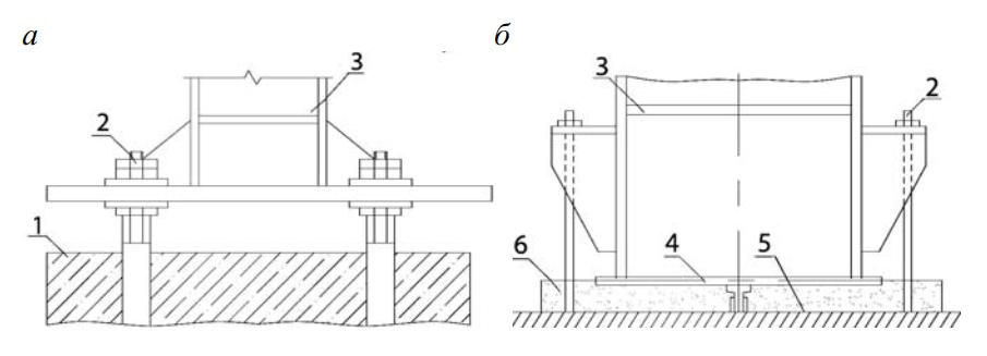 shemy-opiraniya-kolonn