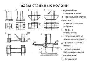 baza-kolonny